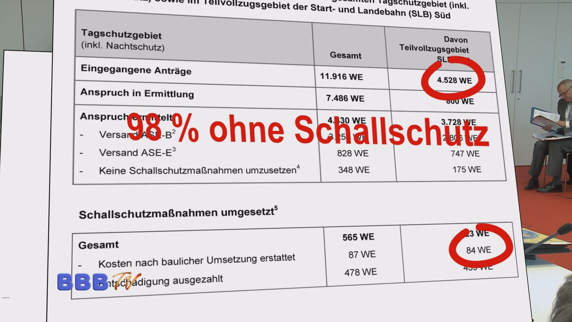 Sonderausschuss des Brandenburger Landtags 16.03.2015 Immer nur wundern, ärgern ist nicht erlaubt und macht Falten.